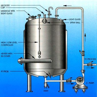 Hot Water Tank Buy Pressure Water Tank Frp Water Tank