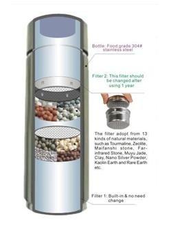 2 filter energy cups.JPG