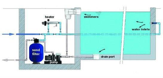 Design Pressure Sand Filter Sand Filter Vessel Buy Design Pressure Sand Filter Sand Filter