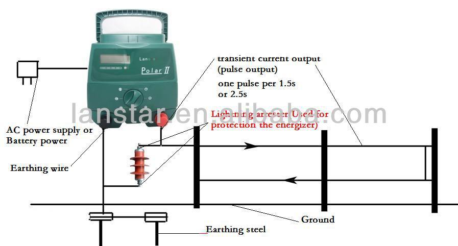 Lanstar 12v Battery Power Solar Electric Fence Energizer