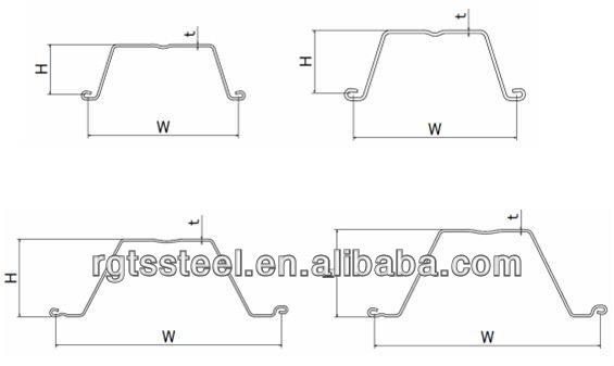 Cold Formed Astm 572-60 U Type Steel Sheet Pile Mill