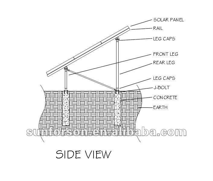 Solar Panel Roof Mount Kits Ground Installation Solution