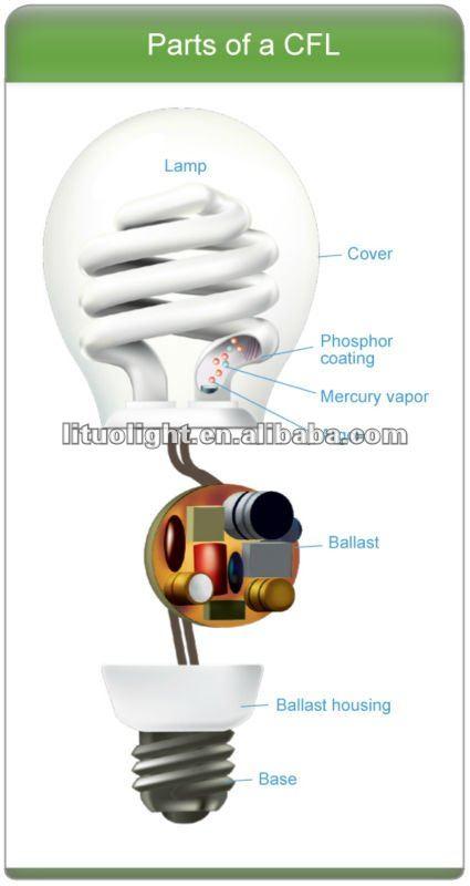 2013 New Design Philips Fluorescent Lamp High Power Flower Cfl ...