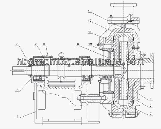 horizontal electrical power plant condensate pump