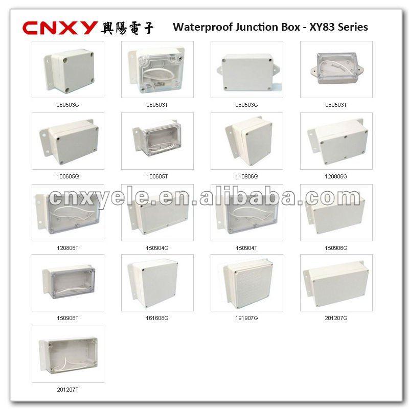 j box size mersn proforum co rh mersn proforum co Circuit Box Wiring junction box wiring size
