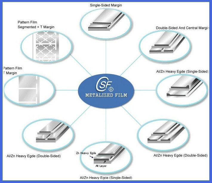 heat sealable metallized bopp film, 25 micron bopp film for Overlam, lamination, overwrap, printing, metallizing, etc.