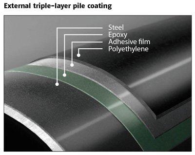 Din 17120 Pipe Piles Buy Steel Pipe Piles Steel Pipe