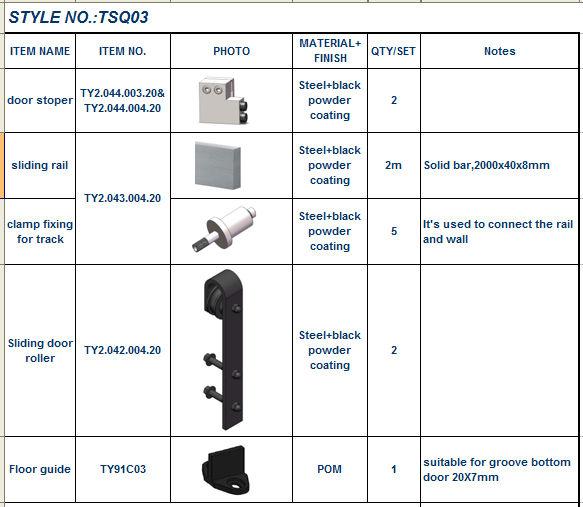 Types Of Door Hardware Design Decoration