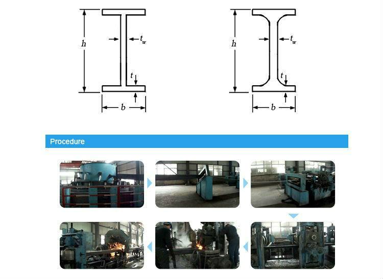 Ipe ipn hea heb steel profiles h section structural steel h shape steel beam buy h shape steel - Beam ipn ...