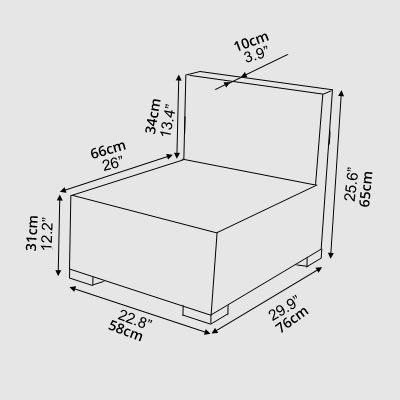Excelente Mimbre Muebles Modulares Exterior Imagen - Muebles Para ...