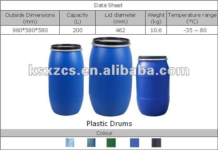 Open Top Lid Blue 200 Liter Plastic Drum Buy 200 Liter