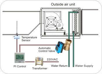 motorized ball valve dn25 2 way 12v electric valve buy motor motorized ball valve dn25 2 way 12v electric valve