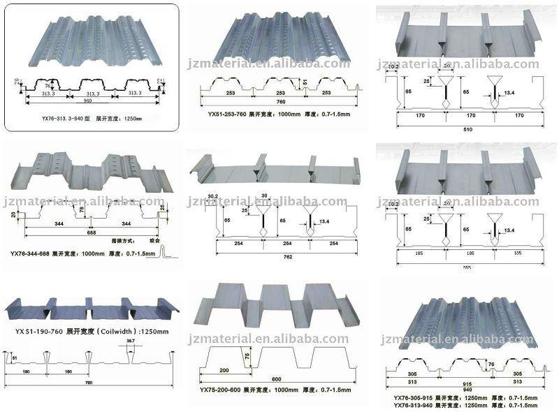 Floor Decking Sheet Prepainted Galvanized Corrugated Steel