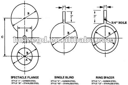 Jis B2316 Steel Socket Welding Pipe Fittings as well ANSI Standard Class 300 16 Inch 60465823602 besides CGlwZS1zaXplLWNoYXJ0LW1ldHJpYy1pbXBlcmlhbA moreover Pitting Corrosion Mechanism Prevention furthermore Showthread. on pipe fitting test