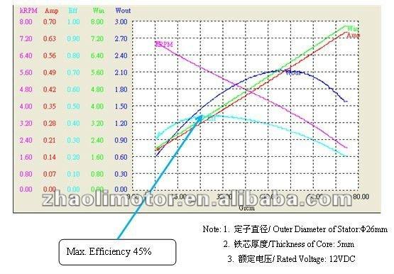 Current Transformer besides File Doorbell Wiring Pictorial Diagram also 20000 Rpm Dc Motors moreover learningengnr moreover File 12 pulse bridge. on ac vs dc current usage