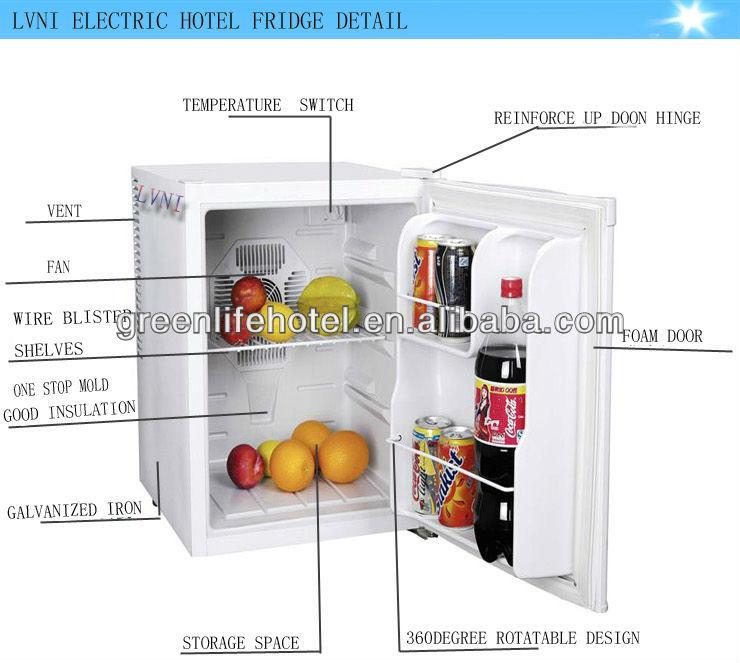 Lvni 50l Mini Compressor Fridge In Market Commercial Supermarket ...