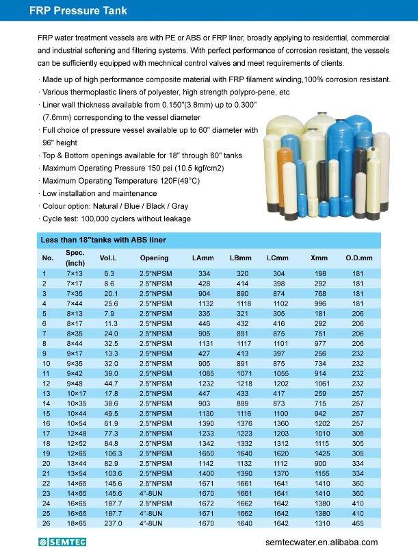 Pentair Frp Tank Frp Vessel Water Tank Price Buy Frp