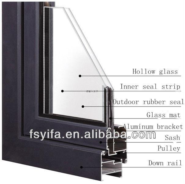 Aluminium Sash Windows : High quality aluminum timely sash windows frame