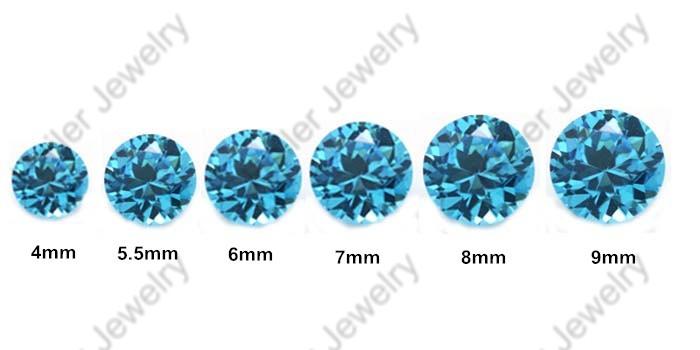 85 Aquamarine Gemstone Color Chart Official Birthstone Color