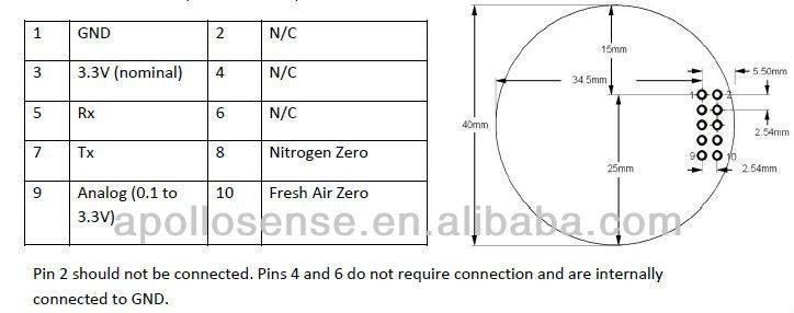 ndir co2 sensor cozir a rs232 ttl output 0 10000ppm buy ndir co2 rh alibaba com 3 Wire Sensor Wiring Diagram Garage Door Sensor Circuit Diagram