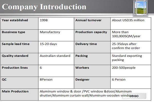 Lowe Glass Aluminum Storm Doorssoundproof Entry Door Factory In