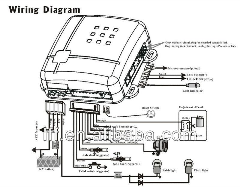 audiovox alarm remote start wiring  diagram  auto wiring