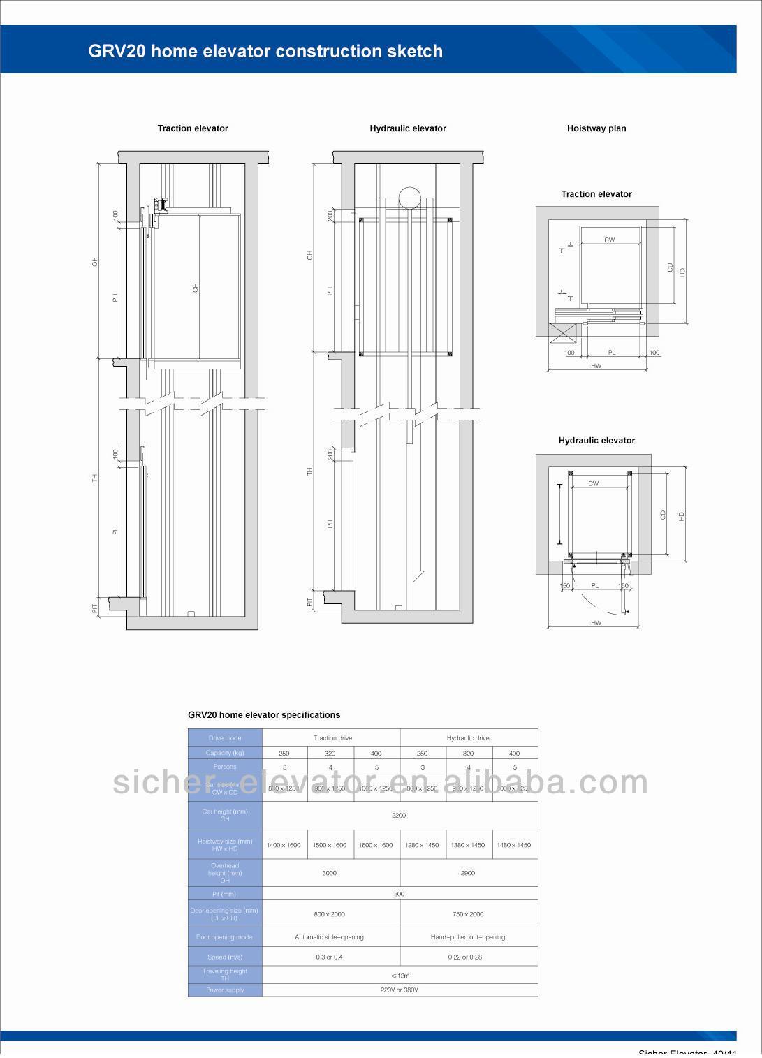 Home elevator dimensions - Srh Safe Mini Home Lift Elevator