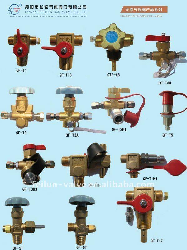 Valvulas para gas natural