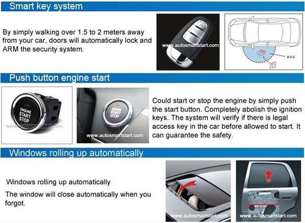 Passive Keyless Entry Car Alarm Rfid Pke Remote Car Keyless For ...
