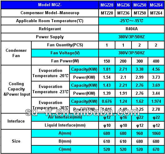 Hgm z mgm z durable aire acondicionado unidad de for Cold room design calculations xls