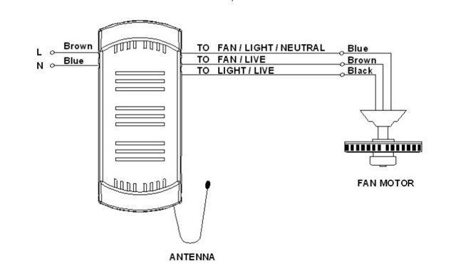 Cableado del ventilador de techo interruptor de velocidad for Cambiar instalacion electrica sin rozas