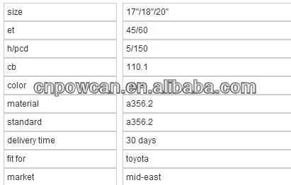 Maat 17 18 20 Inch Suv4x4 Zilver Gefreesd Polish Hyper Zwart Pcd 6x1397 Et 60 Legering Wielen Aluminium Velgen Buy Replica Velglichtmetalen