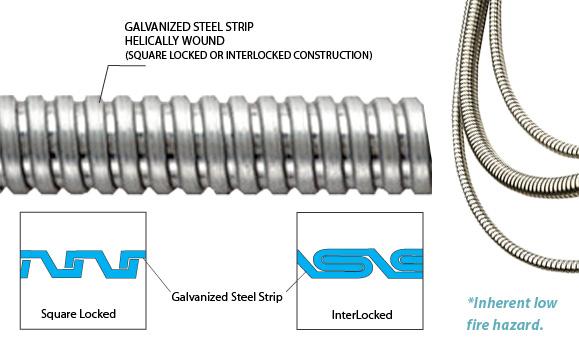 Stainless Steel Electrical Flexible Metal Conduit Buy