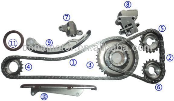 for nissan ka20de timing chain kits