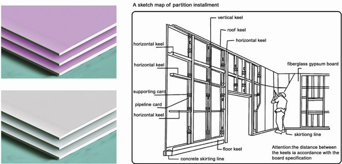 Gypsum Wall Cladding : Gypsum board wall cladding buy