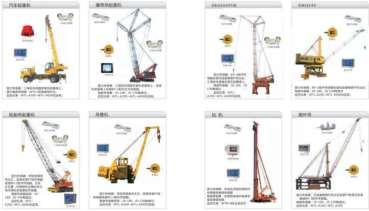 Hoist Load Indicator : Vehicle weight sensor to load of electrical hoist