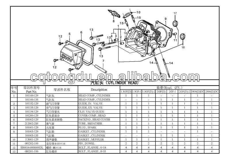 5kw mini el ctrico para uso dom stico buy product on - Mini generador electrico ...