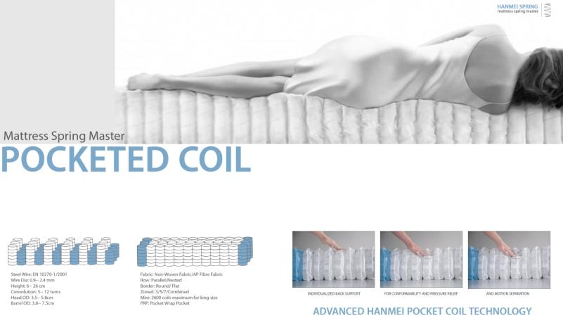 Foam Encased Pocket Coil Mattress Sofa Cushion Pocket