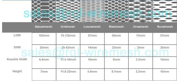 Expanded Metal Mesh Louvamesh Buy Louvamesh Manufacturer