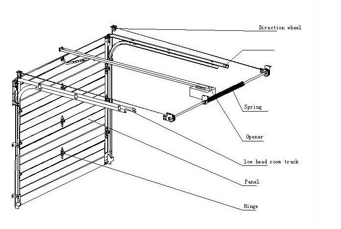 Horizontal Sliding Sectional Overhead Garage Door Buy