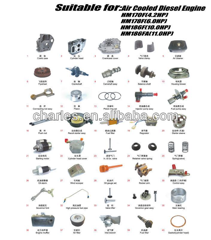diesel engine parts names