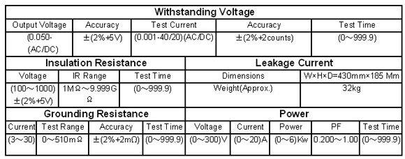 Lisunls9934 1kva Auto Safety Tester For Insulation