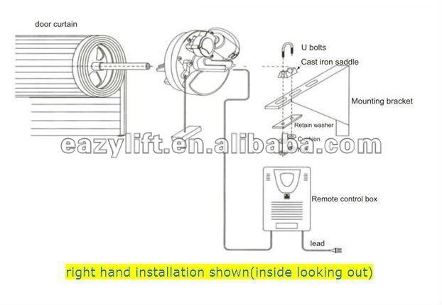 Alibaba china supplier 220v 240v australian garage door for Roll up garage door motors