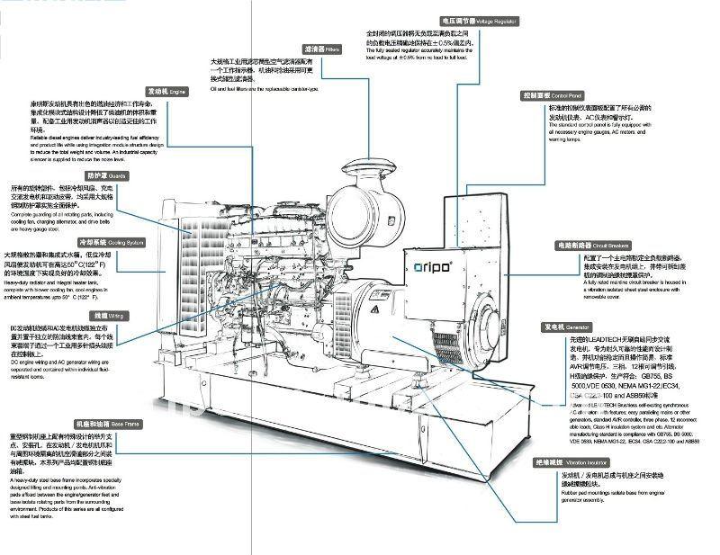 80kw/100kva Generator Diesel With Ac Alternators 380v