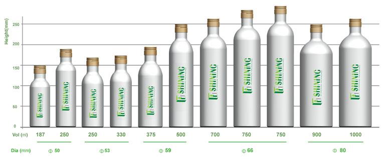 500ml 200ml Aluminum Alumininm Cap Bottle New Design Professional ...