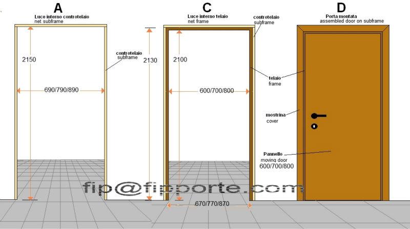 Interior wooden doors made in italy buy birch wood doors - Medidas puertas interior ...