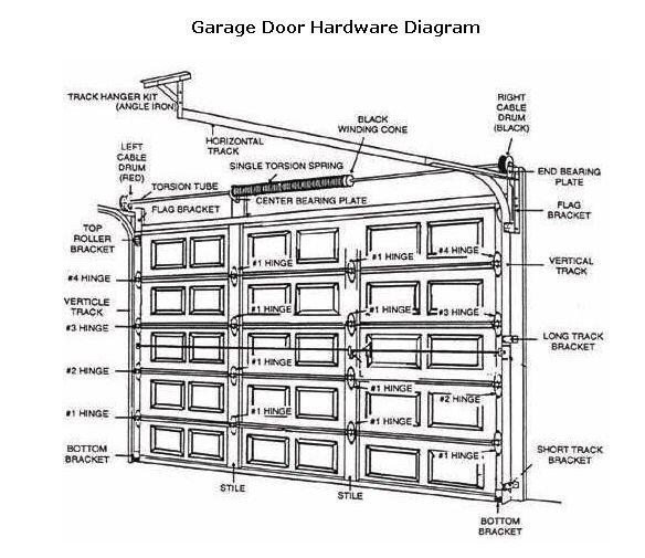 garage door bracketTop Bracket For Low Headroom Lift Top Fixturegarage Door