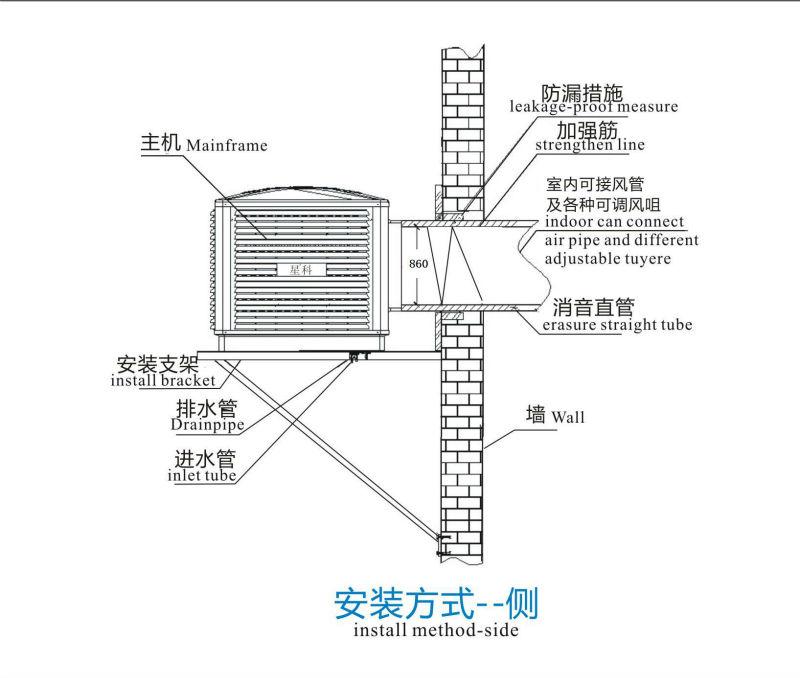 desert cooler circuit diagram desert image wiring low cost 18000m3 h desert air cooler water air cooler on desert cooler circuit diagram