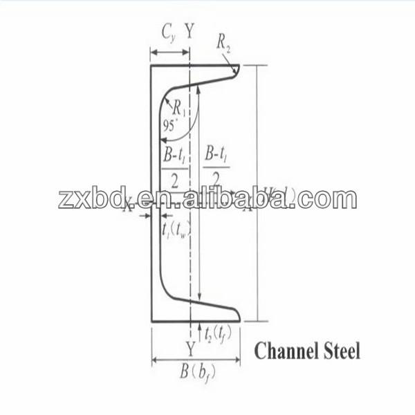 Jis Standard U Shaped Hot Rolled Mild Carbon Steel Channel Sizes ...