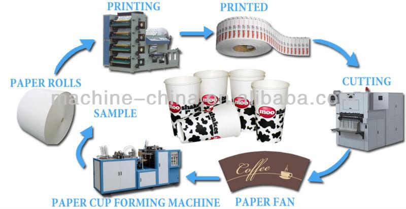 offset printing process step by step pdf